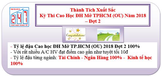 thanh tich luyen thi cao hoc dai hoc mở tphcm fb